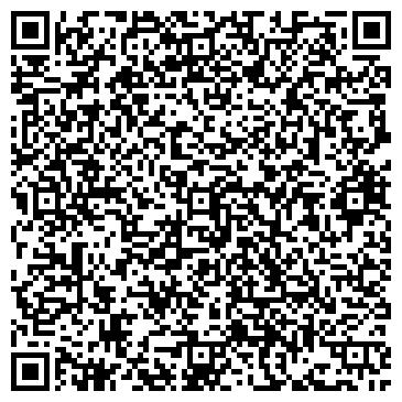 QR-код с контактной информацией организации Все шторы+тюль