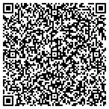 QR-код с контактной информацией организации ИП Двери и Замки