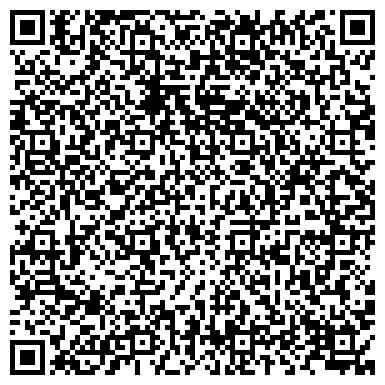 QR-код с контактной информацией организации Оренбургская горная компания