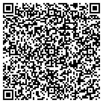 QR-код с контактной информацией организации ФАРМАЦИЯ КУГЕСЬСКОЕ ГП