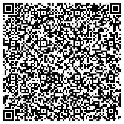 QR-код с контактной информацией организации КУЗОВАТОВСКИЙ РАЙОН
