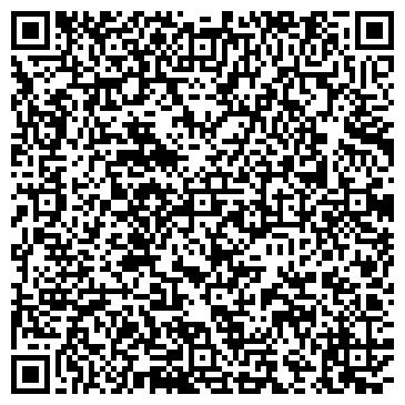QR-код с контактной информацией организации ЦЕНТРАЛЬНАЯ РАЙОННАЯ БОЛЬНИЦА ШАБАЛИНСКАЯ