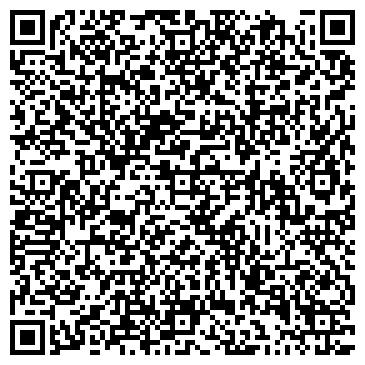 QR-код с контактной информацией организации БАНК СБЕРБАНКА РФ ЛУЗСКОЕ ОТДЕЛЕНИЕ № 4092