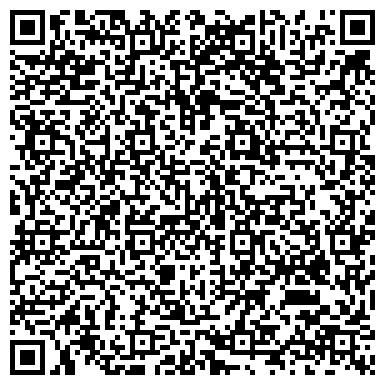 QR-код с контактной информацией организации КАРАГАНДИНСКИЙ ГОРОДСКОЙ ОТДЕЛ ЗДРАВООХРАНЕНИЯ