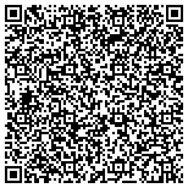 QR-код с контактной информацией организации ГОСУДАРСТВЕННАЯ СЕМЕННАЯ ИНСПЕКЦИЯ ПО КИРОВСКОЙ ОБЛАСТИ, ФГУ