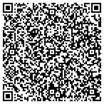 QR-код с контактной информацией организации МАЛМЫЖСКИЙ ПИЩЕКОМБИНАТ, ОАО