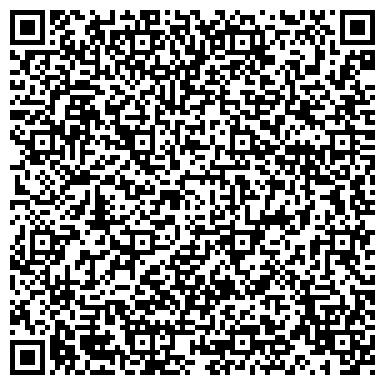 QR-код с контактной информацией организации ОРСКОЕ МЕДИЦИНСКОЕ УЧИЛИЩЕ