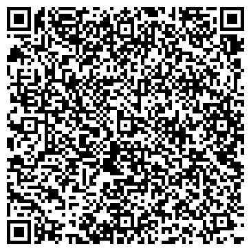 QR-код с контактной информацией организации АПРЕЛЬ ГАЗО-НЕФТЯНАЯ КОМПАНИЯ, ООО