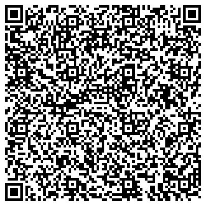 QR-код с контактной информацией организации СПЕЦИАЛЬНАЯ (КОРРЕКЦИОННАЯ) ОБЩЕОБРАЗОВАТЕЛЬНАЯ ШКОЛА-ИНТЕРНАТ № 71