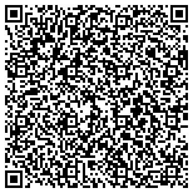 QR-код с контактной информацией организации ПРИКАМСКОЕ ТЕРРИТОРИАЛЬНОЕ УПРАВЛЕНИЕ