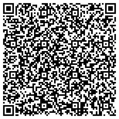 QR-код с контактной информацией организации НИЖНЕКАМСКИЙ ОБЪЕДИНЕННЫЙ ВОЕННЫЙ КОМИССАРИАТ
