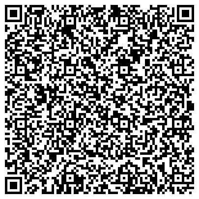 QR-код с контактной информацией организации ООО Территория права