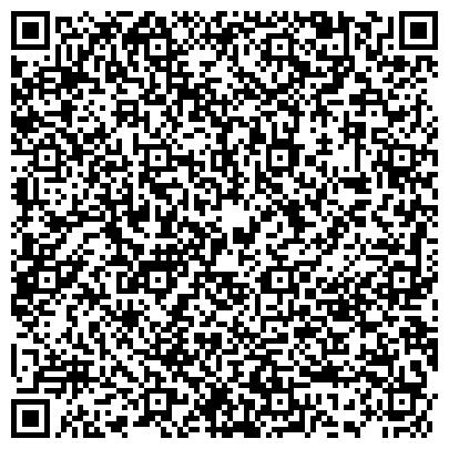 """QR-код с контактной информацией организации """"ALOHA Mental Arithmetic"""" Ново - Переделкино"""