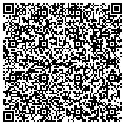 QR-код с контактной информацией организации Управление.Минздравсоцразвития по Николаевскому району