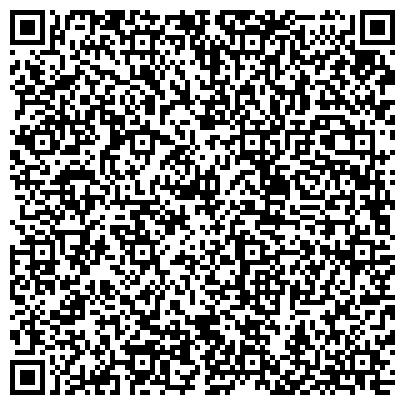 QR-код с контактной информацией организации НОВОМАЛЫКЛИНСКИЙ СВИНОВОДЧЕСКИЙ КОМПЛЕКС ИНТЕНСИВНОГО КОРМЛЕНИЯ ООО