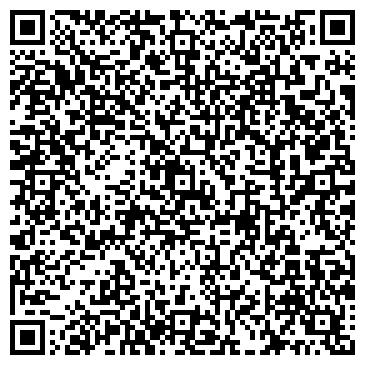 QR-код с контактной информацией организации НОВОМАЛЫКЛИНСКИЙ МАСЛОЗАВОД ОАО