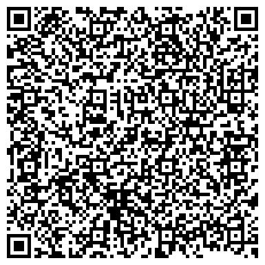 QR-код с контактной информацией организации ЗЕМЕЛЬНАЯ КАДАСТРОВАЯ ПАЛАТА НОВОМАЛЫКЛИНСКИЙ Ф-Л