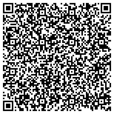 QR-код с контактной информацией организации НОВОМАЛЫКЛИНСКИЙ РАЙОННЫЙ ЦЕНТР ЗАНЯТОСТИ НАСЕЛЕНИЯ
