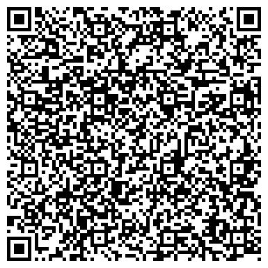 QR-код с контактной информацией организации МИРОВЫЕ СУДЬИ НОВОМАЛЫКЛИНСКОГО РАЙОНА