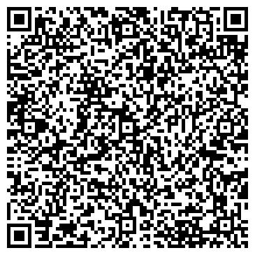 QR-код с контактной информацией организации НОВОСПАССКАЯ СТРОИТЕЛЬНАЯ ФИРМА ОАО
