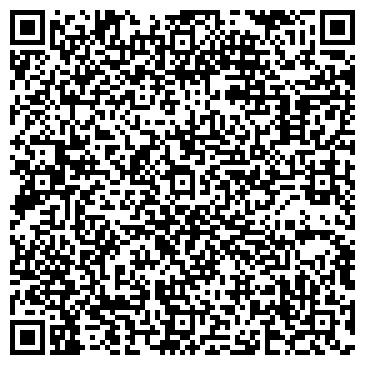 QR-код с контактной информацией организации НОВОТРОИЦКМЕТАЛЛУРГЖИЛСТРОЙ, ОАО