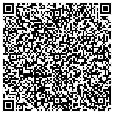 QR-код с контактной информацией организации НОЛИНСКИЙ ПРОМЫШЛЕННО-ТОРГОВЫЙ КОМБИНАТ, ОАО
