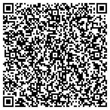 QR-код с контактной информацией организации НОЛИНСКАЯ ШВЕЙНАЯ ФАБРИКА, ОАО