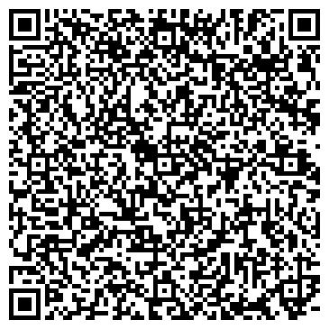 QR-код с контактной информацией организации НОЛИНСКАЯ ЦЕНТРАЛЬНАЯ РАЙОННАЯ БИБЛИОТЕКА, МУ