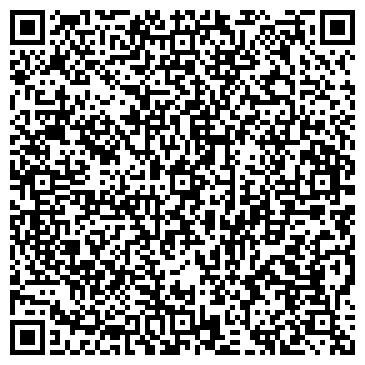 QR-код с контактной информацией организации НОЛИНСКАЯ ЦЕНТРАЛЬНАЯ РАЙОННАЯ БОЛЬНИЦА