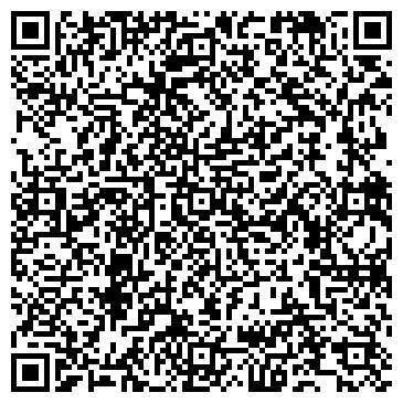 QR-код с контактной информацией организации Евгений Клопотенко