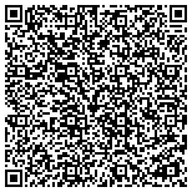 QR-код с контактной информацией организации БИБЛИОТЕКА ЦЕНТРАЛЬНАЯ РАЙОННАЯ МУ ЦБС НЫТВЕНСКОГО РАЙОНА