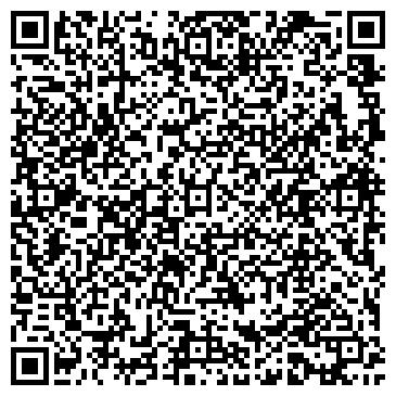 QR-код с контактной информацией организации Частный грумер Юлия Агафонова