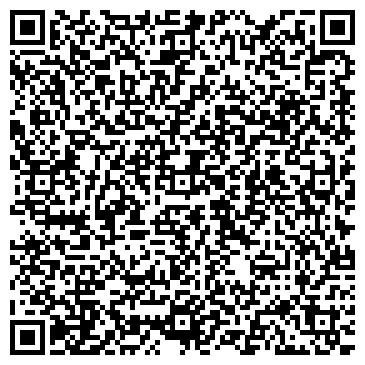 QR-код с контактной информацией организации КГКП Школа искусств №2 Караганды