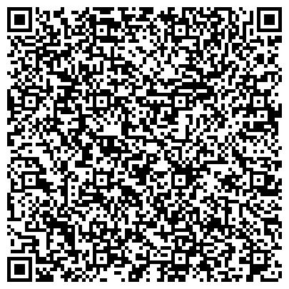 QR-код с контактной информацией организации ЕДИНСТВО ОБЩЕРОССИЙСКОЕ ПОЛИТИЧЕСКОЕ ОБЩЕСТВЕННОЕ ДВИЖЕНИЕ РЕГИОНАЛЬНОЕ ОТДЕЛЕНИЕ
