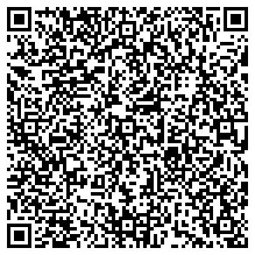 QR-код с контактной информацией организации ЦЕНТР ПРОМЫШЛЕННОГО РАЗВИТИЯ
