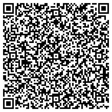 QR-код с контактной информацией организации ПАТЕНТНО-ПРАВОВОЙ ЦЕНТР, ООО