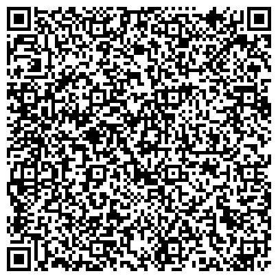 QR-код с контактной информацией организации НАУЧНО-ИССЛЕДОВАТЕЛЬСКИЙ И ПРОЕКТНЫЙ ИНСТИТУТ ЭКОЛОГИЧЕСКИХ ПРОБЛЕМ, ООО