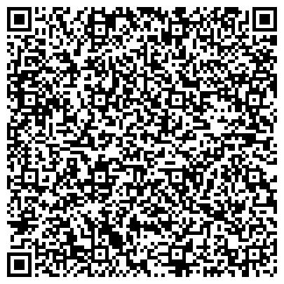 QR-код с контактной информацией организации КЛИНИЧЕСКАЯ БОЛЬНИЦА СТАНЦИИ ОРЕНБУРГ