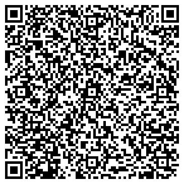 QR-код с контактной информацией организации ЦБР МУЗ ОРЕНБУРГСКОГО РАЙОНА
