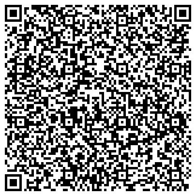 QR-код с контактной информацией организации ИП Врач остеопат Лесцов Андрей Николаевич