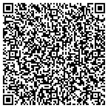 QR-код с контактной информацией организации МИРОВЫЕ СУДЬИ ОКТЯБРЬСКОГО РАЙОНА
