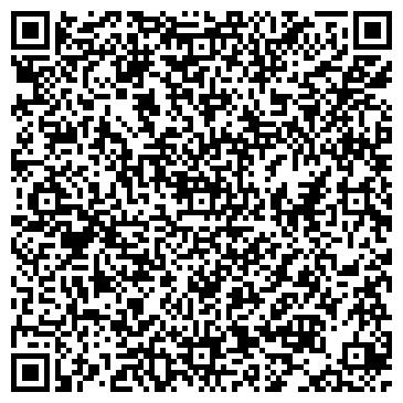 QR-код с контактной информацией организации НТЦ ПРОМБЕЗОПАСНОТЬ-ОРЕНБУРГ, ФИЛИАЛ