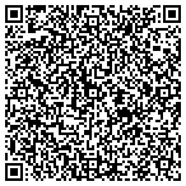 QR-код с контактной информацией организации ЭНЕРГОЗАВОД УД ОАО ИСПАТ-КАРМЕТ