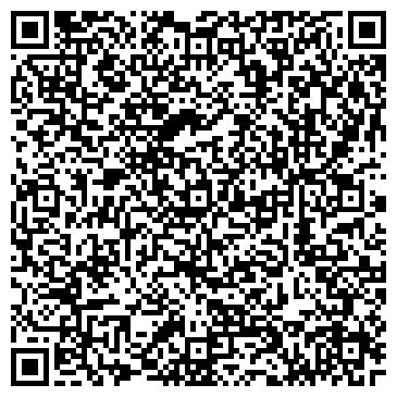 QR-код с контактной информацией организации МУП « Орская городская аптека»