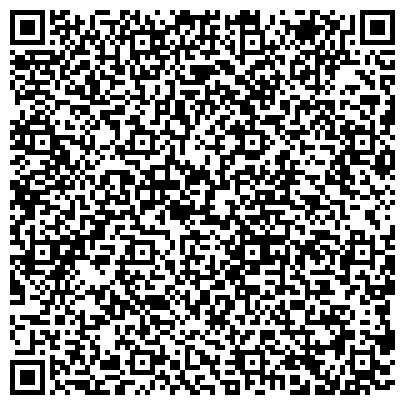 QR-код с контактной информацией организации НАУЧНО-МЕТОДИЧЕСКИЙ ЦЕНТР ПОВЫШЕНИЯ КВАЛИФИКАЦИИ РАБОТНИКОВ ОБРАЗОВАНИЯ