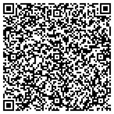QR-код с контактной информацией организации БИБЛИОТЕКА №7 ИМ.А.П.ГАЙДАРА