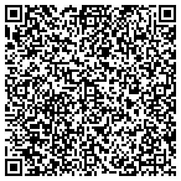 QR-код с контактной информацией организации НИТРО СИБИРЬ, ЗАО, УРАЛЬСКИЙ ФИЛИАЛ