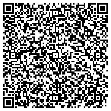 QR-код с контактной информацией организации ТЕПЛОВЫЕ СЕТИ