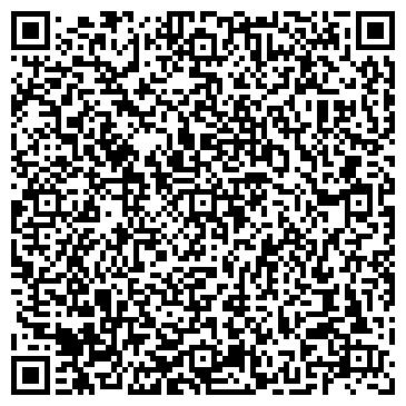QR-код с контактной информацией организации ОЧЕРСКИЕ ЭЛЕКТРИЧЕСКИЕ СЕТИ ФИЛИАЛ ПЕРМЭНЕРГО, ОАО