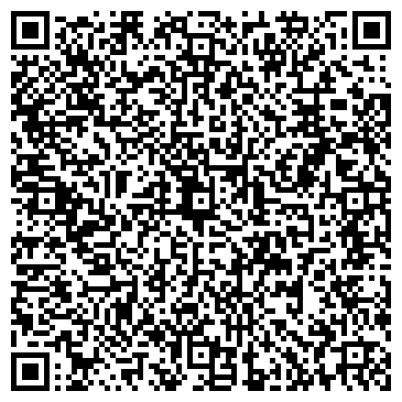 QR-код с контактной информацией организации АПТЕКА НА СОВЕТСКОЙ ООО УНИФАРМ